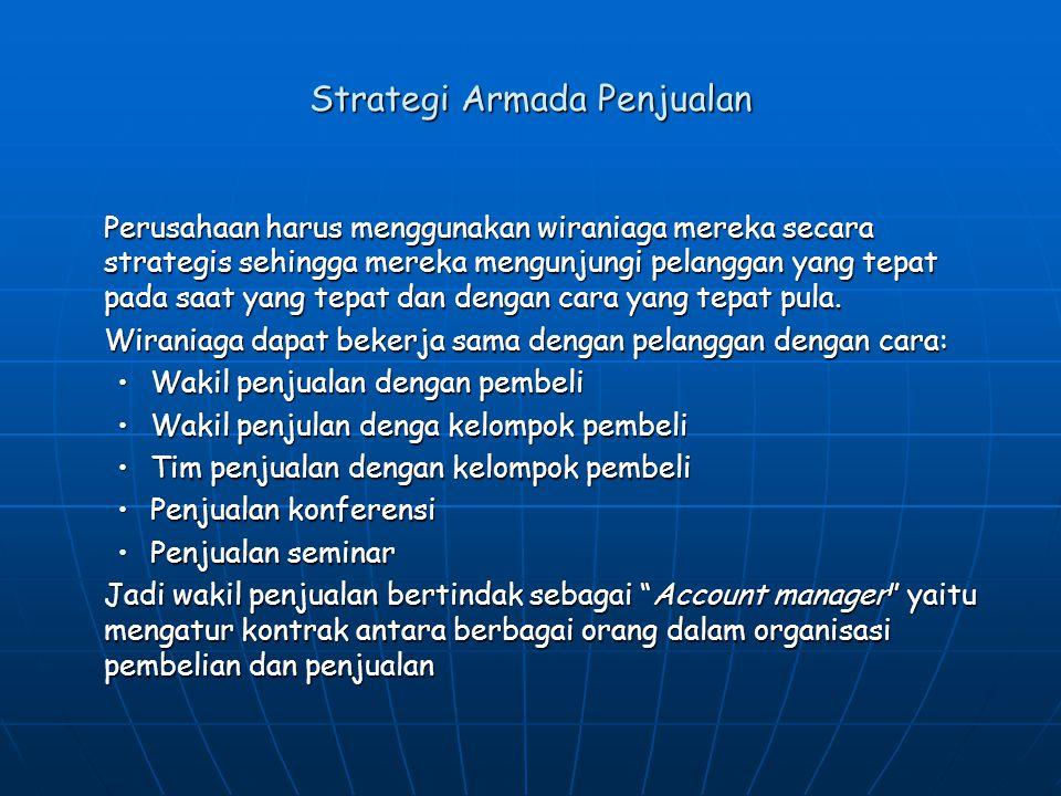 Strategi Armada Penjualan