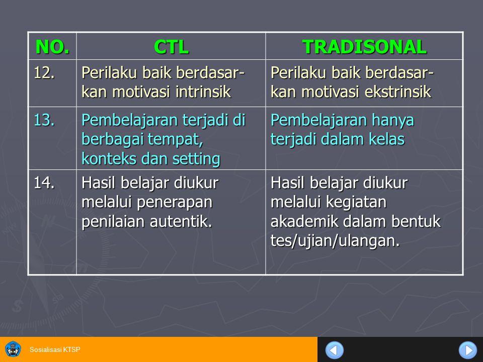 NO. CTL TRADISONAL 12. Perilaku baik berdasar-kan motivasi intrinsik