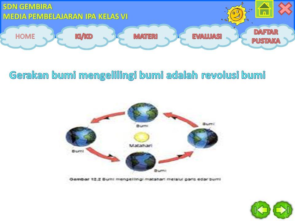 Gerakan bumi mengelilingi bumi adalah revolusi bumi