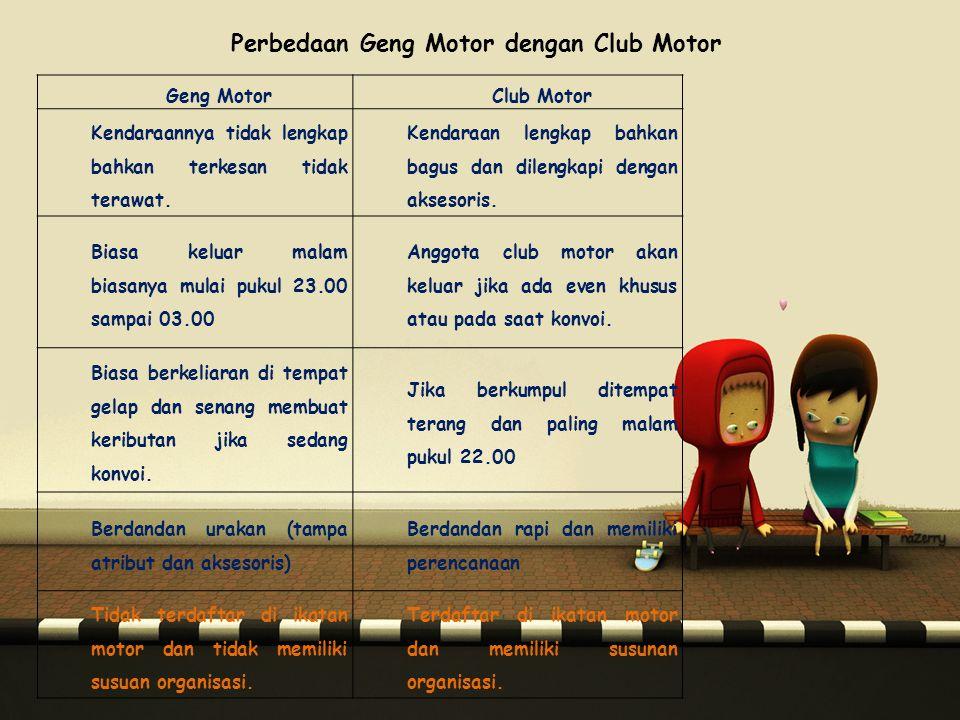 Perbedaan Geng Motor dengan Club Motor
