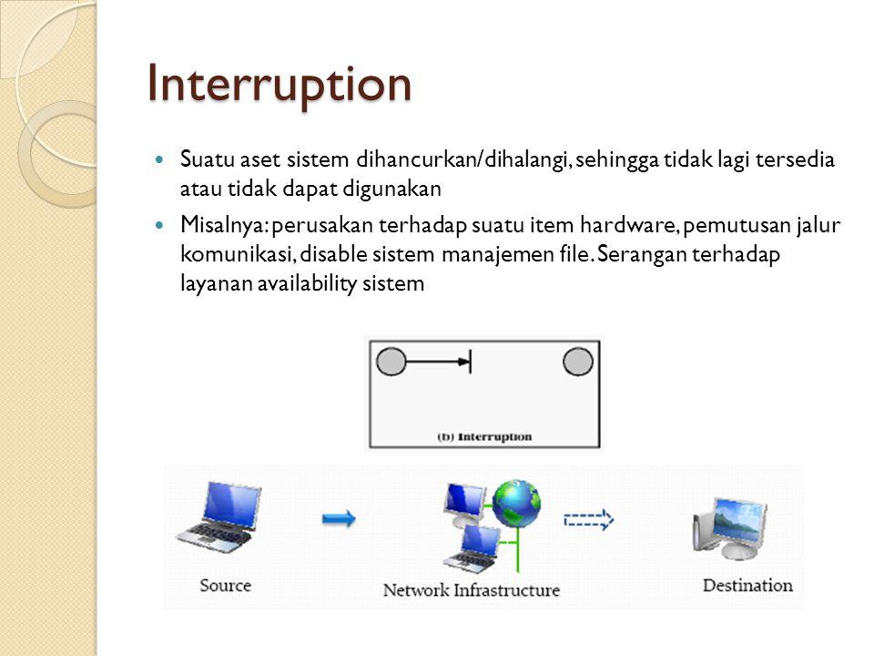 Interruption Suatu aset sistem dihancurkan/dihalangi, sehingga tidak lagi tersedia atau tidak dapat digunakan.