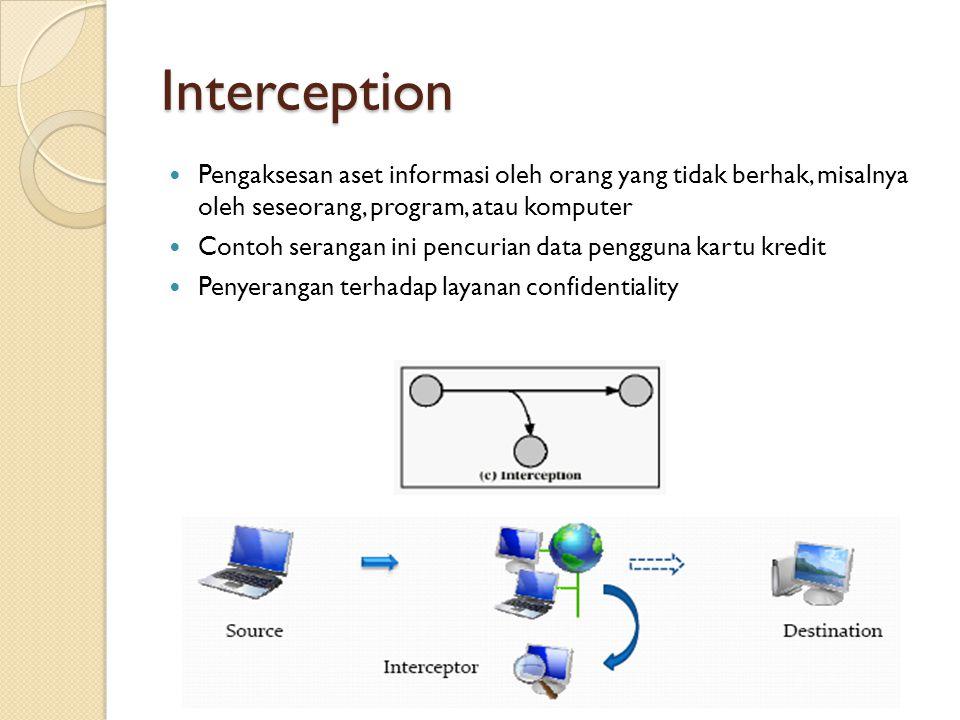 Interception Pengaksesan aset informasi oleh orang yang tidak berhak, misalnya oleh seseorang, program, atau komputer.