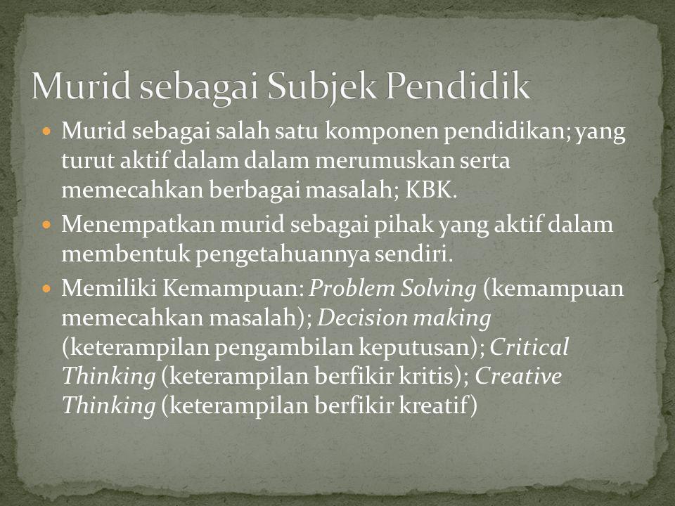 Murid sebagai Subjek Pendidik
