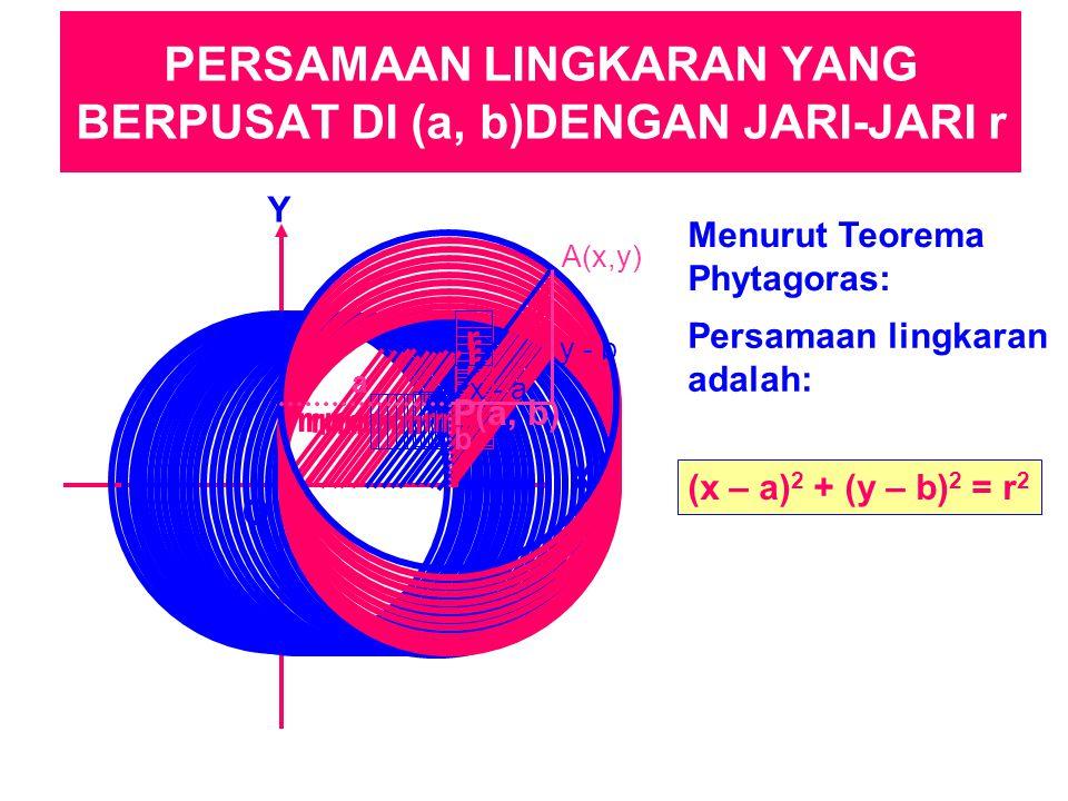 PERSAMAAN LINGKARAN YANG BERPUSAT DI (a, b)DENGAN JARI-JARI r