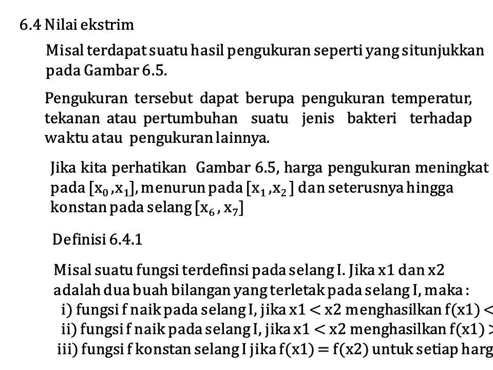 6.4 Nilai ekstrim Misal terdapat suatu hasil pengukuran seperti yang situnjukkan. pada Gambar 6.5.