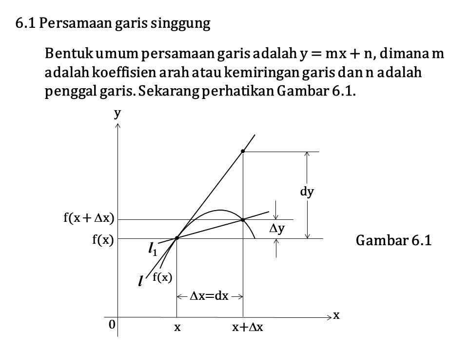 6.1 Persamaan garis singgung