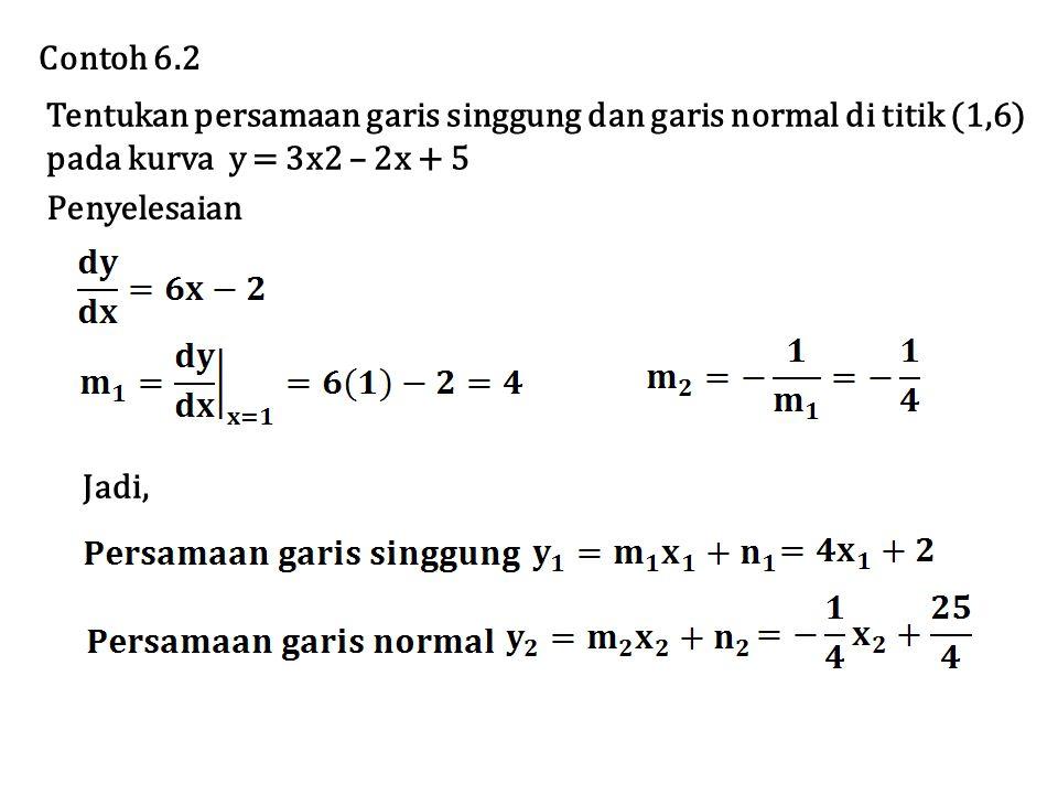Contoh 6.2 Tentukan persamaan garis singgung dan garis normal di titik (1,6) pada kurva y = 3x2 – 2x + 5.