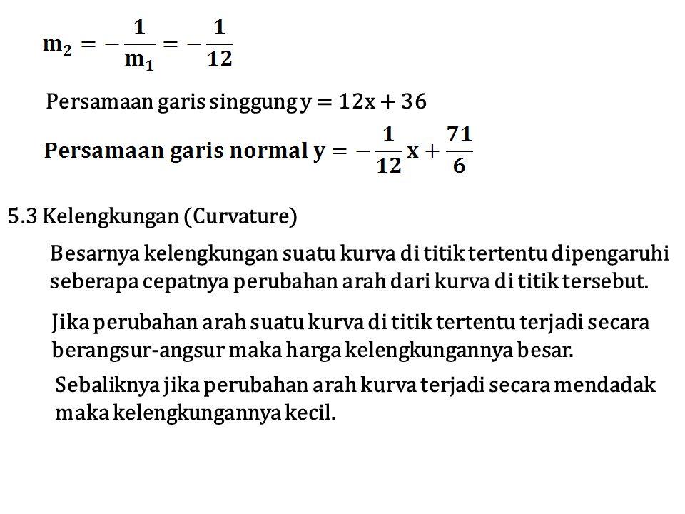Persamaan garis singgung y = 12x + 36