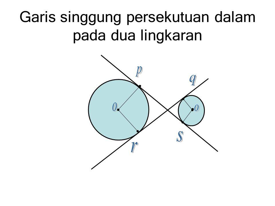 Garis singgung persekutuan dalam pada dua lingkaran