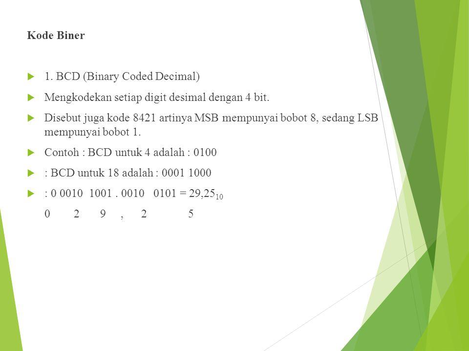 Kode Biner 1. BCD (Binary Coded Decimal) Mengkodekan setiap digit desimal dengan 4 bit.
