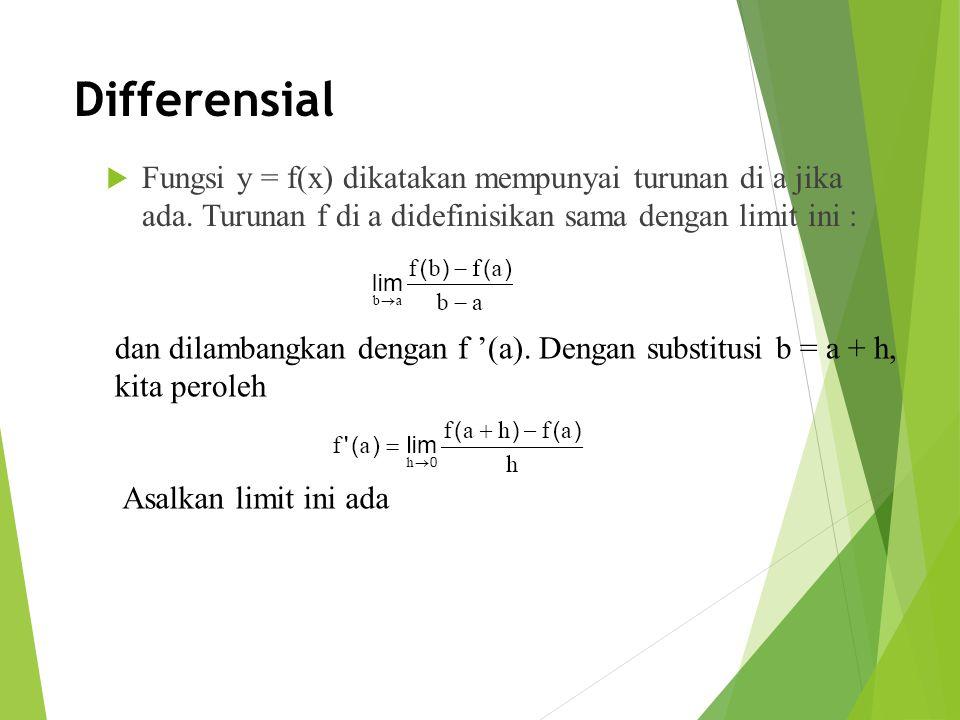 Differensial Fungsi y = f(x) dikatakan mempunyai turunan di a jika ada. Turunan f di a didefinisikan sama dengan limit ini :