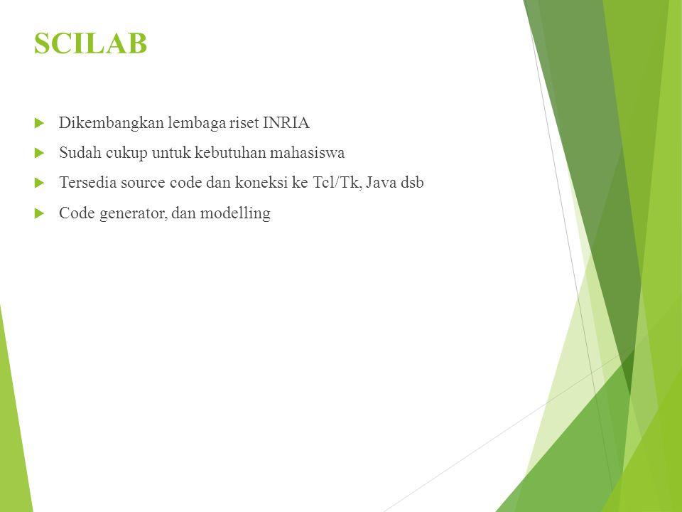 SCILAB Dikembangkan lembaga riset INRIA