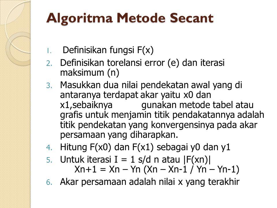 Algoritma Metode Secant