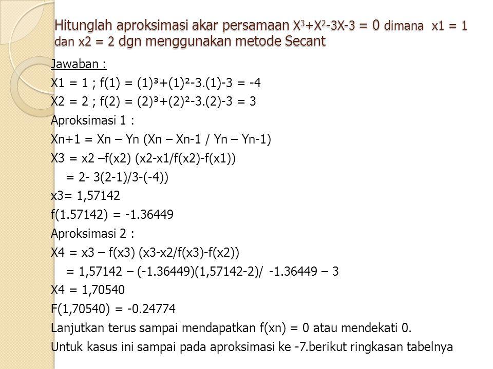 Hitunglah aproksimasi akar persamaan X3+X2-3X-3 = 0 dimana x1 = 1 dan x2 = 2 dgn menggunakan metode Secant