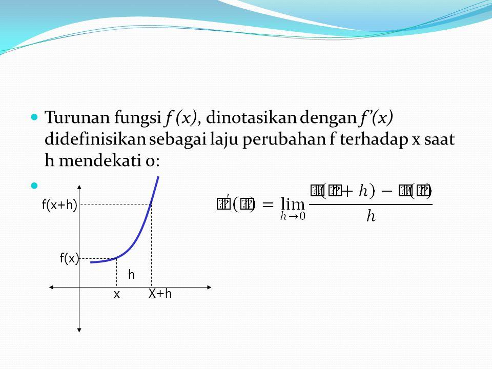 Turunan fungsi f (x), dinotasikan dengan f'(x) didefinisikan sebagai laju perubahan f terhadap x saat h mendekati 0: