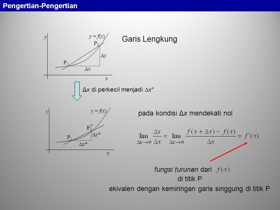 Garis Lengkung Pengertian-Pengertian pada kondisi Δx mendekati nol