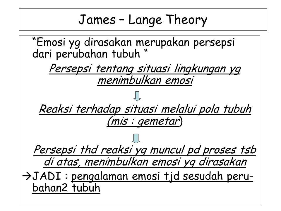 James – Lange Theory Emosi yg dirasakan merupakan persepsi dari perubahan tubuh Persepsi tentang situasi lingkungan yg menimbulkan emosi.