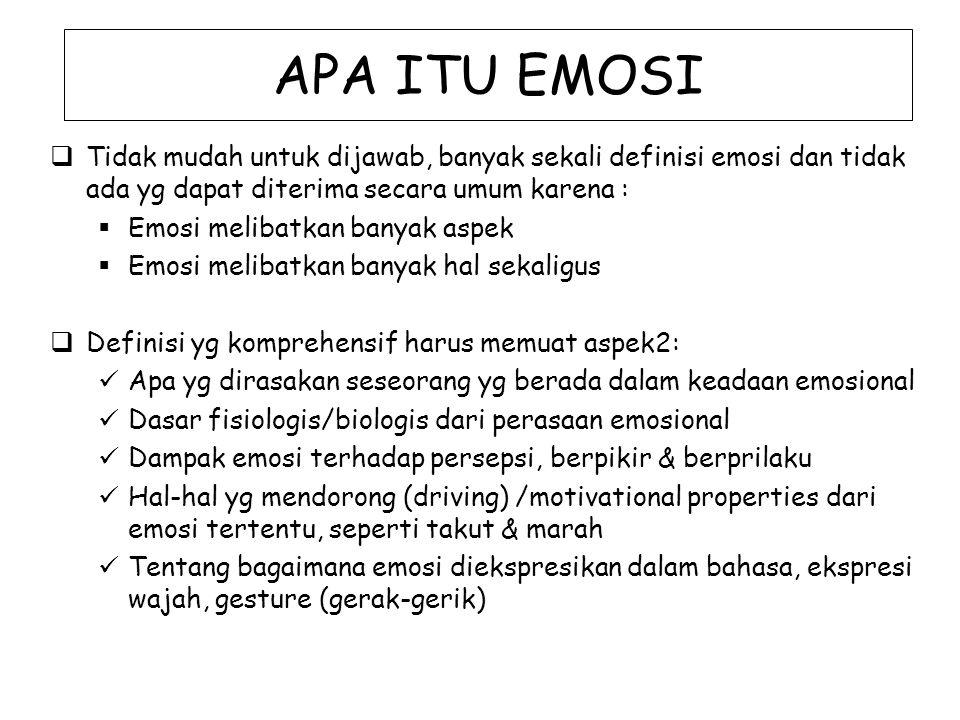 APA ITU EMOSI Tidak mudah untuk dijawab, banyak sekali definisi emosi dan tidak ada yg dapat diterima secara umum karena :