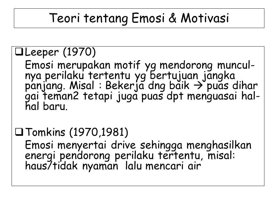Teori tentang Emosi & Motivasi
