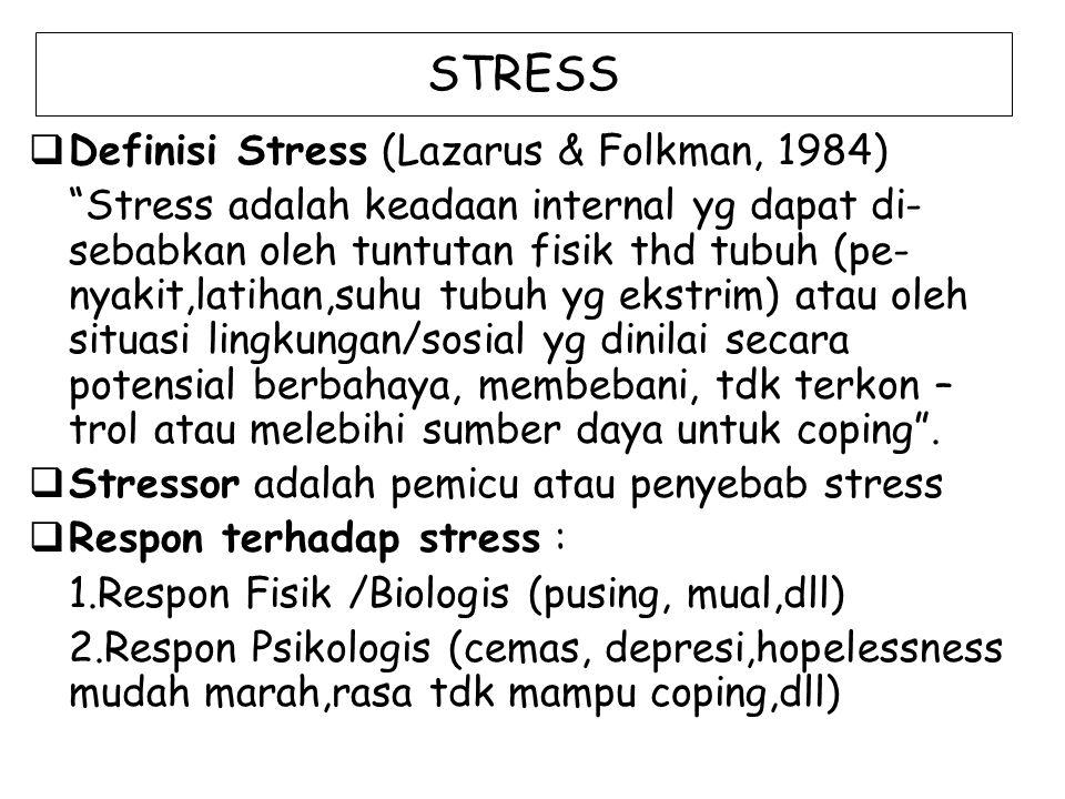 STRESS Definisi Stress (Lazarus & Folkman, 1984)