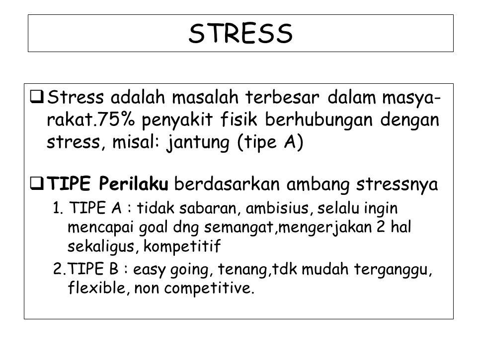 STRESS Stress adalah masalah terbesar dalam masya-rakat.75% penyakit fisik berhubungan dengan stress, misal: jantung (tipe A)