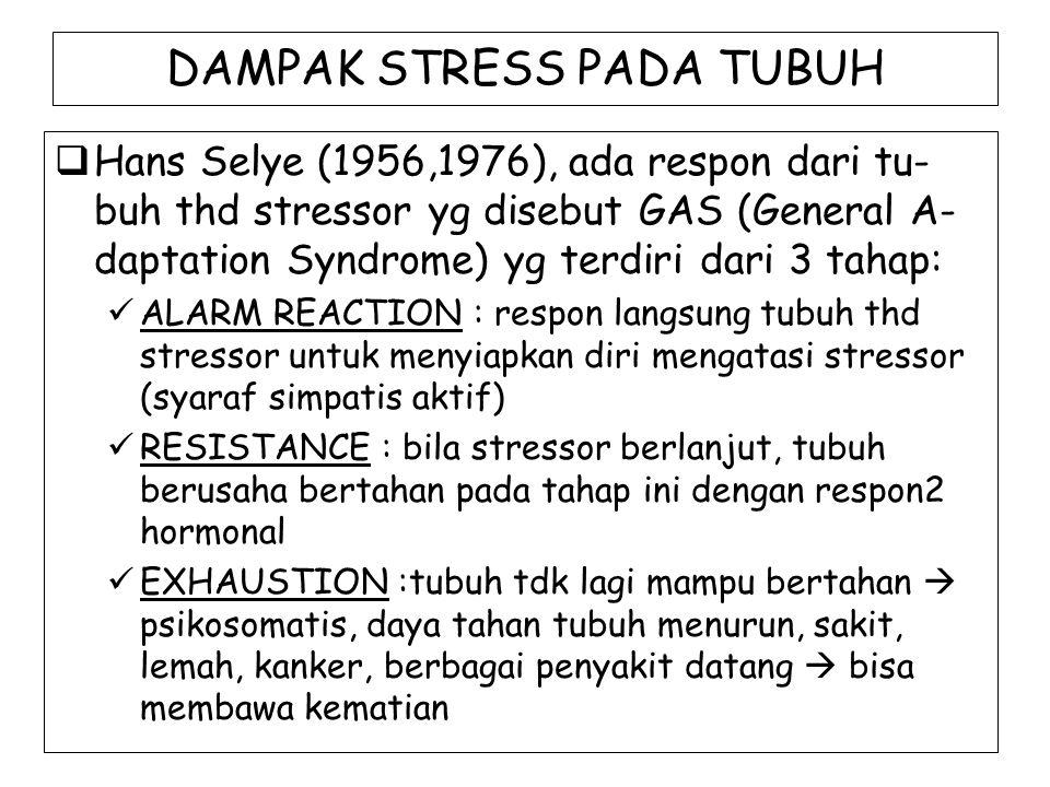 DAMPAK STRESS PADA TUBUH