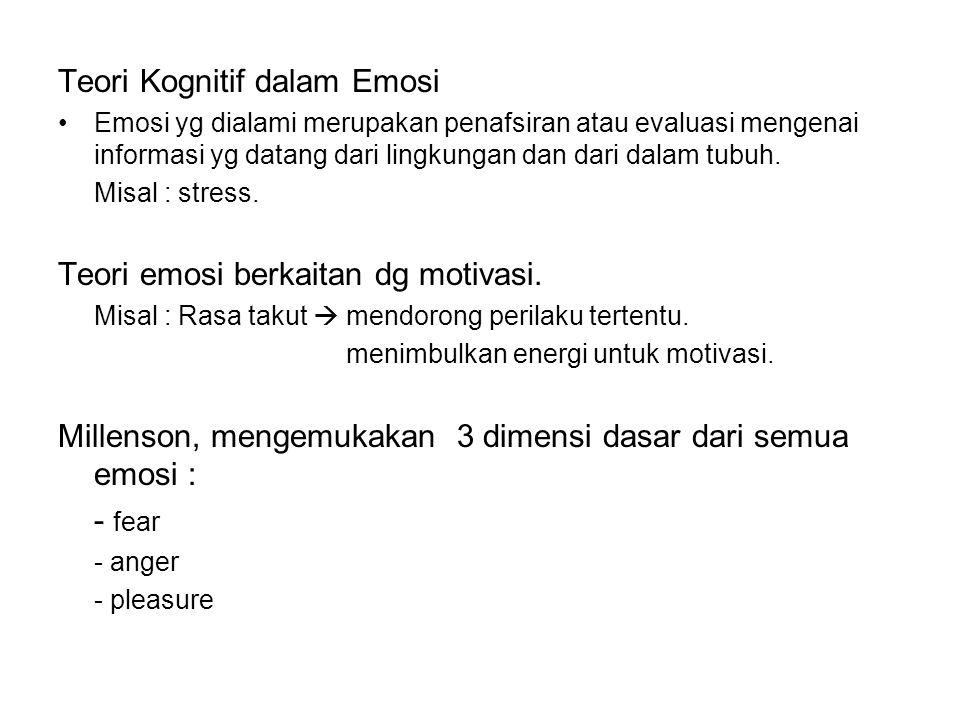Teori Kognitif dalam Emosi