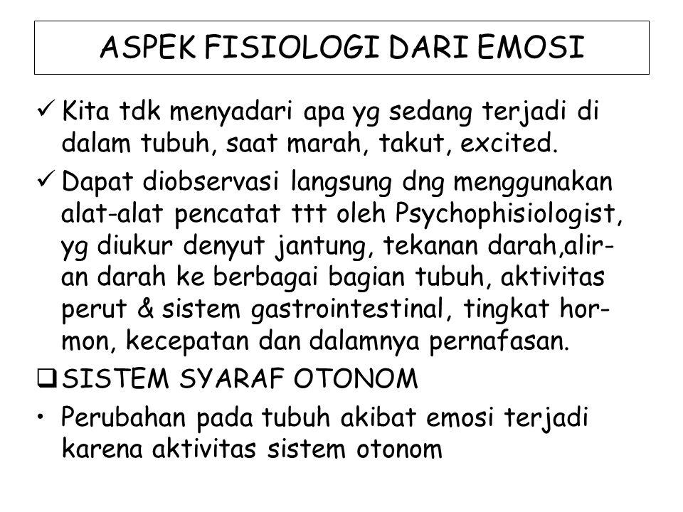 ASPEK FISIOLOGI DARI EMOSI