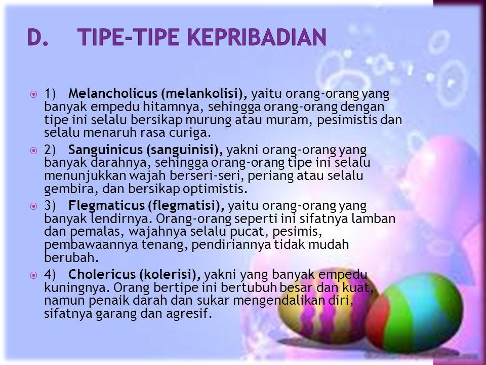 D. Tipe-Tipe Kepribadian