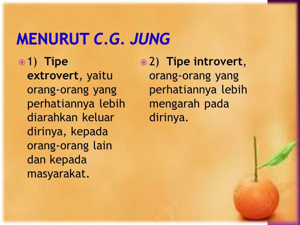 Menurut C.G. Jung