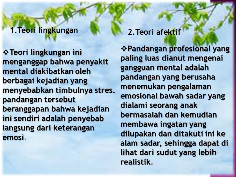 1.Teori lingkungan 2.Teori afektif.