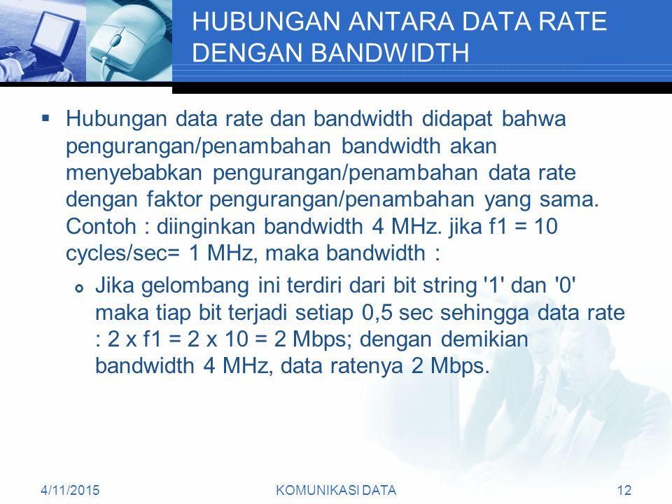 HUBUNGAN ANTARA DATA RATE DENGAN BANDWIDTH