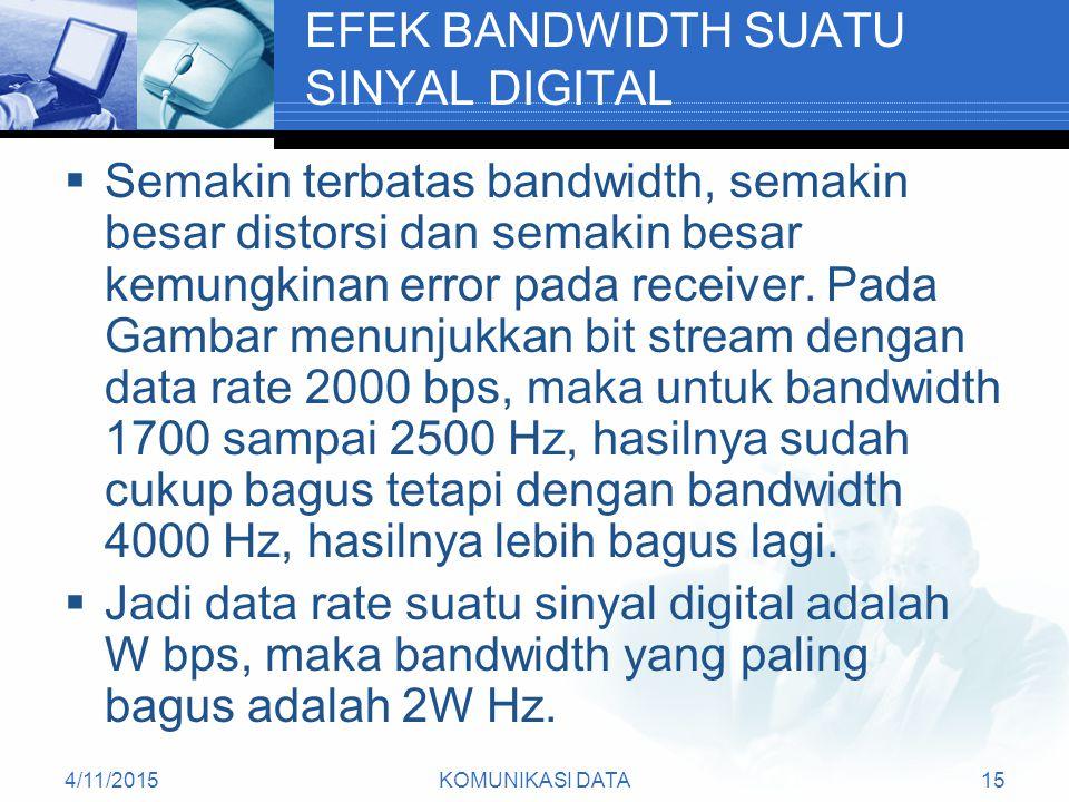 EFEK BANDWIDTH SUATU SINYAL DIGITAL