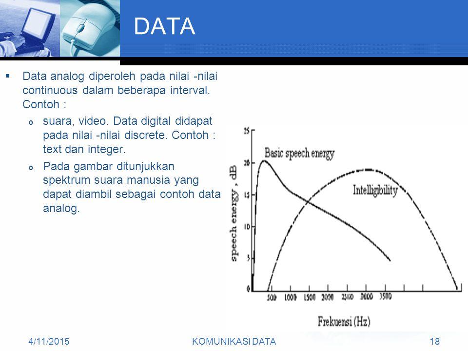 DATA Data analog diperoleh pada nilai -nilai continuous dalam beberapa interval. Contoh :