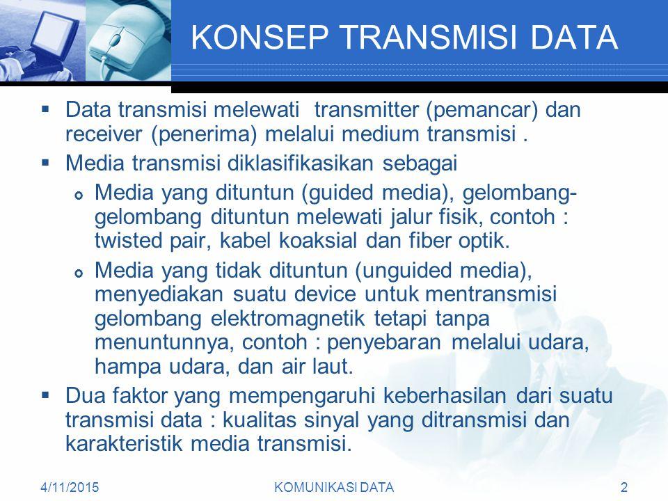 KONSEP TRANSMISI DATA Data transmisi melewati transmitter (pemancar) dan receiver (penerima) melalui medium transmisi .
