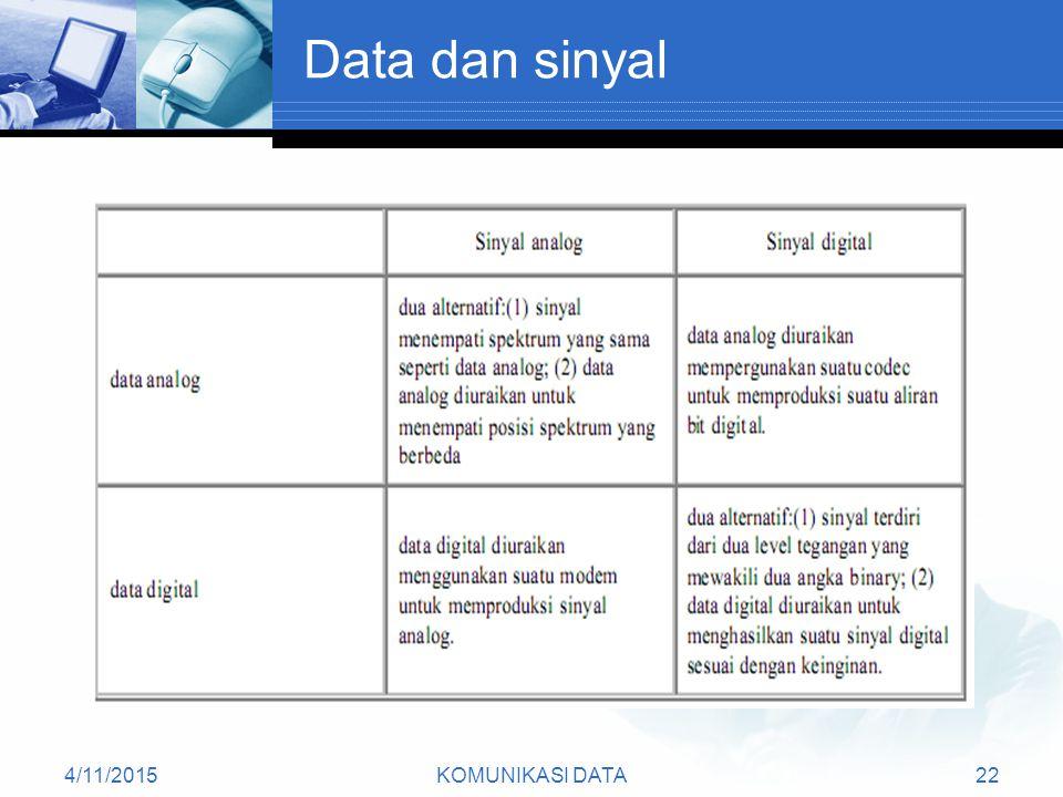 Data dan sinyal 4/10/2017 KOMUNIKASI DATA