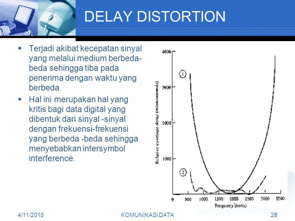 DELAY DISTORTION Terjadi akibat kecepatan sinyal yang melalui medium berbeda-beda sehingga tiba pada penerima dengan waktu yang berbeda.