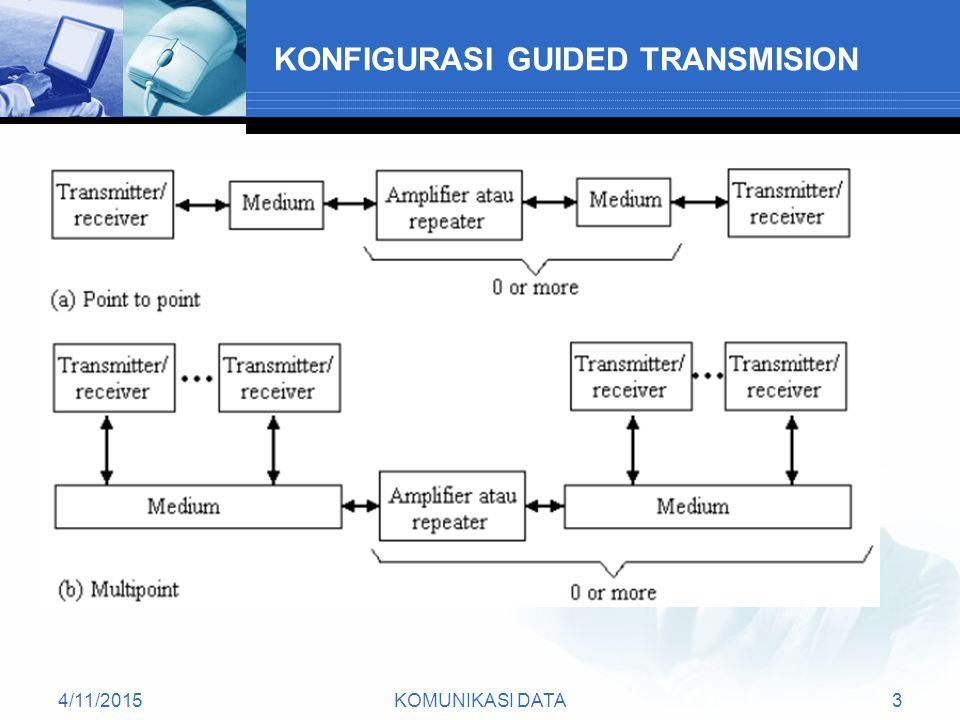 KONFIGURASI GUIDED TRANSMISION