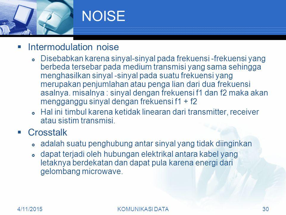 NOISE Intermodulation noise Crosstalk