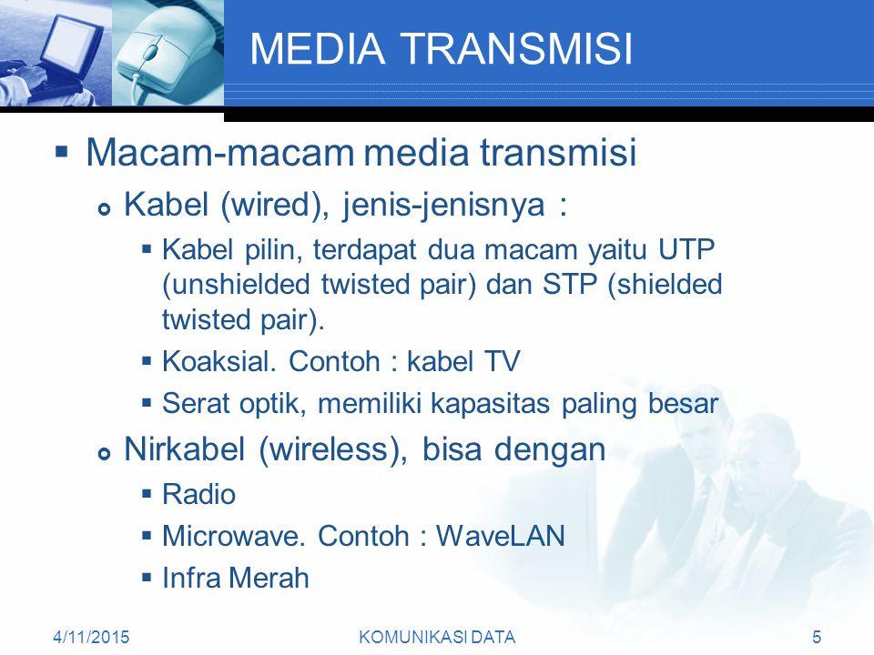 MEDIA TRANSMISI Macam-macam media transmisi