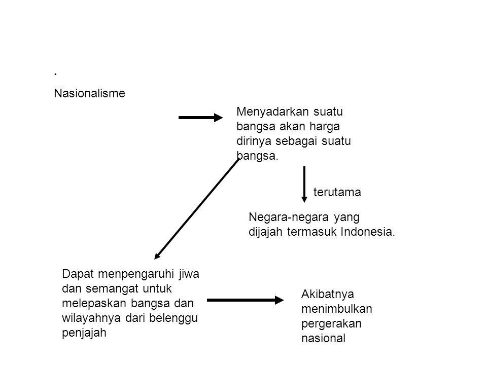 . Nasionalisme. Menyadarkan suatu bangsa akan harga dirinya sebagai suatu bangsa. terutama. Negara-negara yang dijajah termasuk Indonesia.