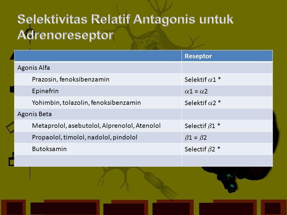 Selektivitas Relatif Antagonis untuk Adrenoreseptor