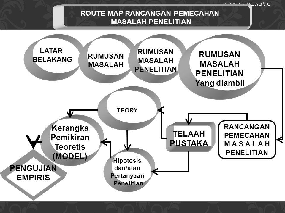 ROUTE MAP RANCANGAN PEMECAHAN