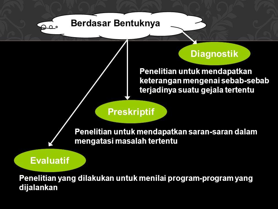 Berdasar Bentuknya Diagnostik Preskriptif Evaluatif