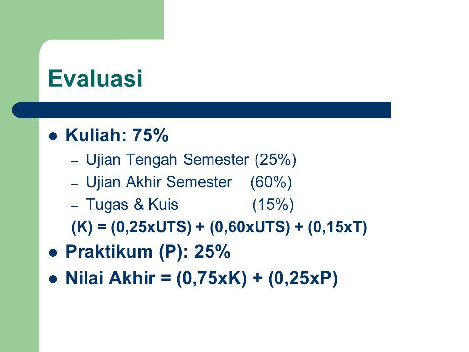 Evaluasi Kuliah: 75% Praktikum (P): 25%