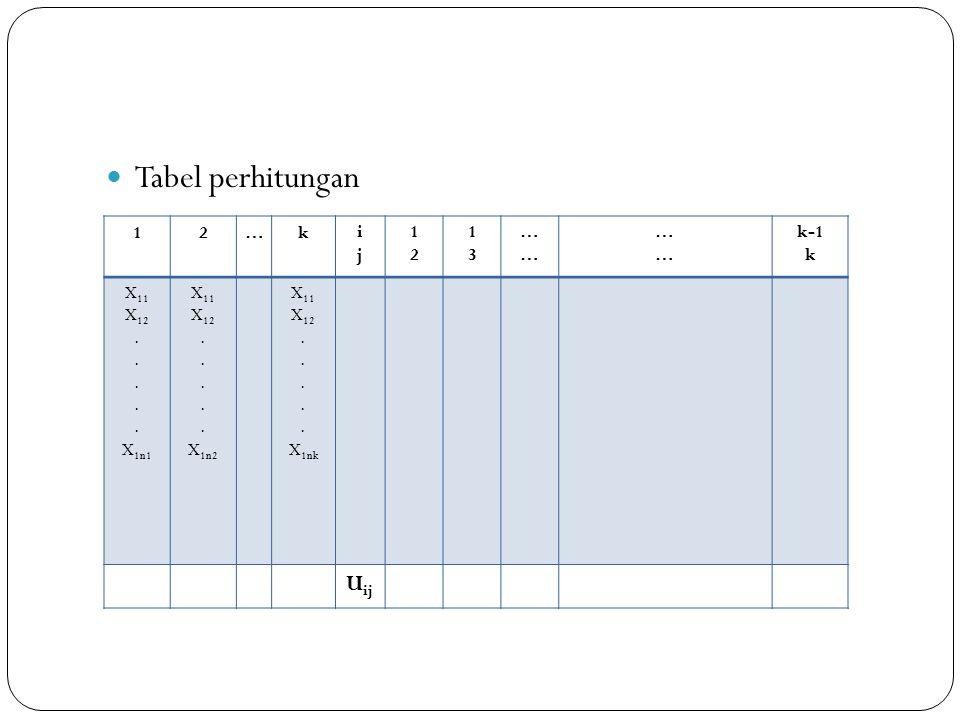 Tabel perhitungan 1 2 … k i j 3 k-1 X11 X12 . X1n1 X1n2 X1nk Uij
