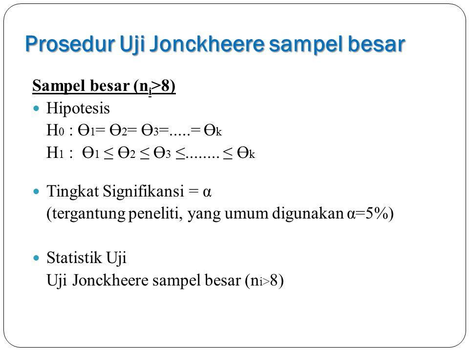 Prosedur Uji Jonckheere sampel besar