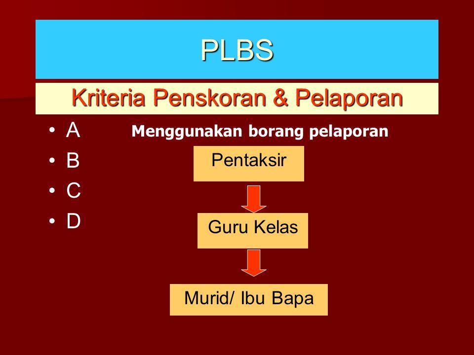Kriteria Penskoran & Pelaporan