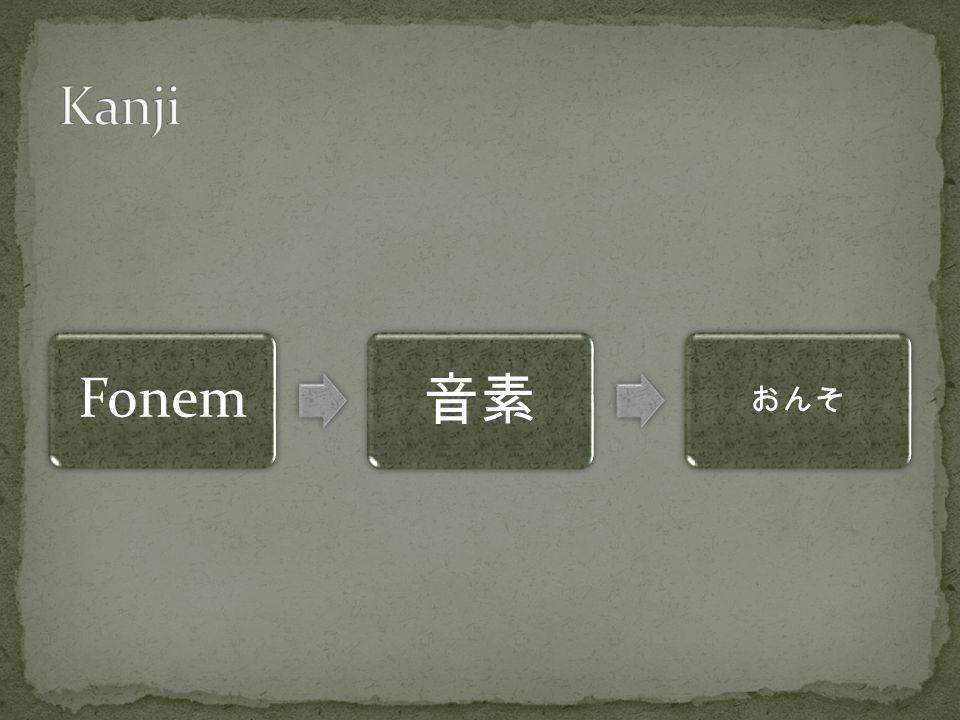 Kanji Fonem 音素 おんそ