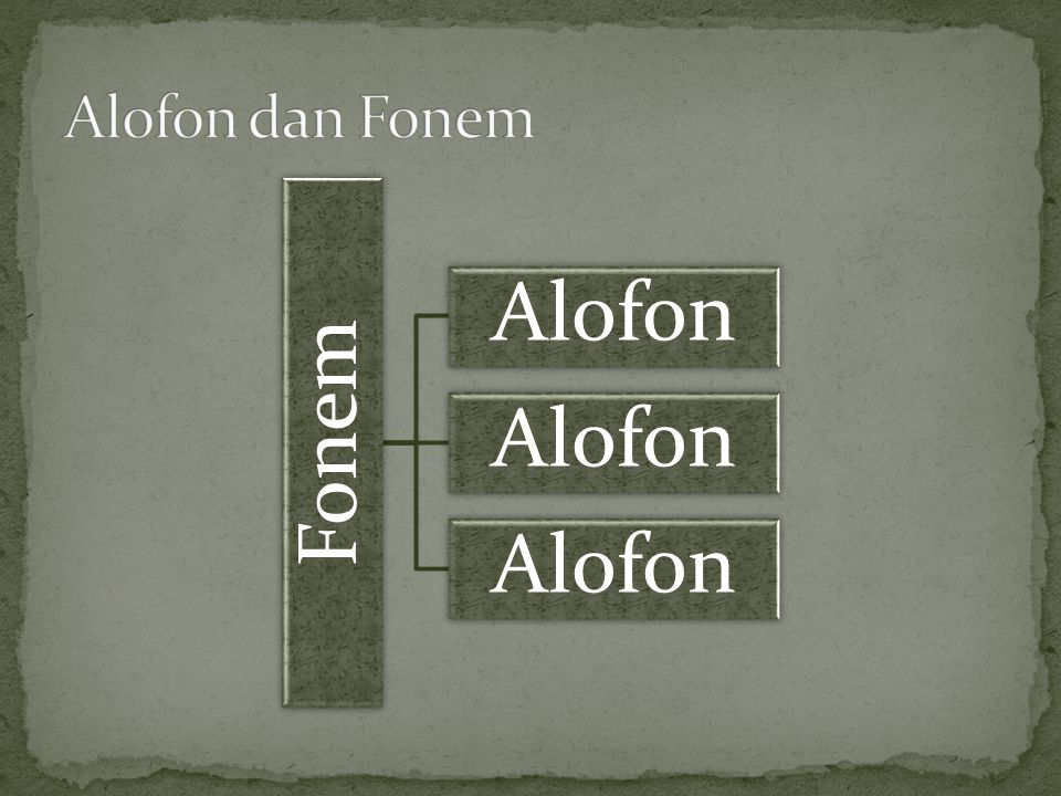 Alofon dan Fonem Fonem Alofon